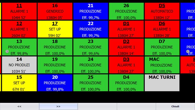 Raccolta_dati_2